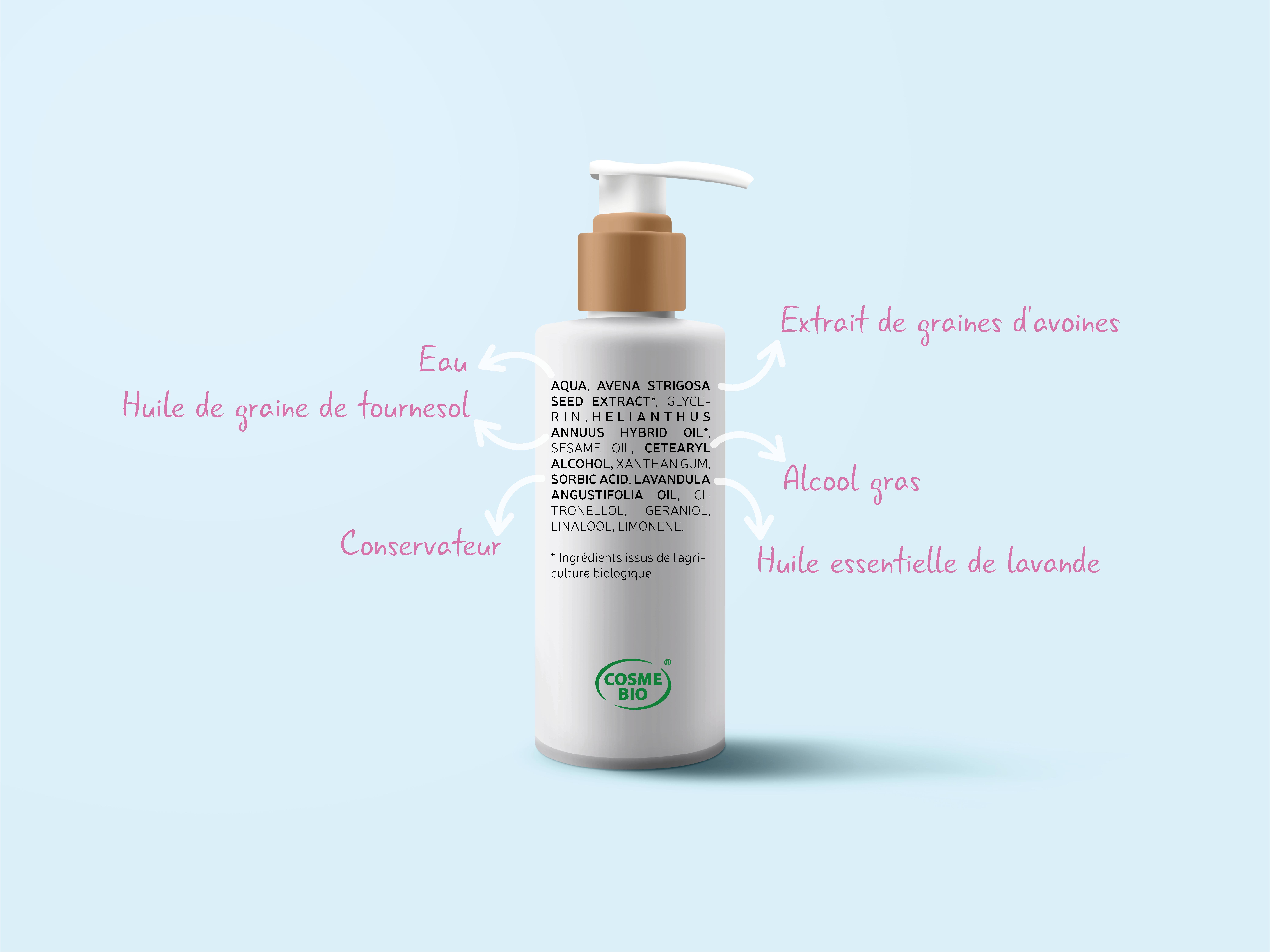 explication d'une liste d'ingrédients d'un produit cosmétique
